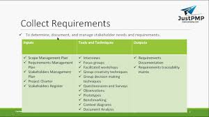 what is project scope management pmp chapter 5 pmbok pmp