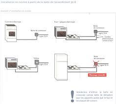 normes electrique cuisine norme nf c 15100 les prises de courant espace grand norme