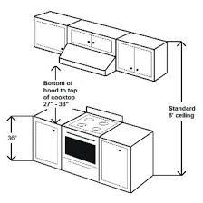 under cabinet hood installation range hoods windster under cabinet hood with dual high performance