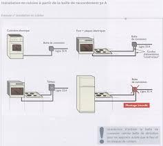 re electrique pour cuisine installation electrique d une cuisine newsindo co