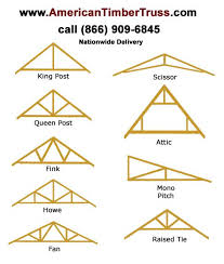Free Timber Roof Truss Design Software by 125 Best Roofs Images On Pinterest Architecture Details