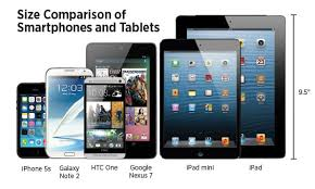 android tablet comparison what size or form of tablet is best for me tap that