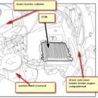 mercedes sprinter ecu wiring diagram yondo tech