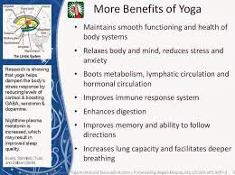 My Resume Is 2 Pages Benefits Of Kids Yoga By Omazingkids U2013 Beginners Yoga With Gail