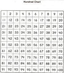 printable hundreds chart free roll a die on the hundreds chart where it lands build the number