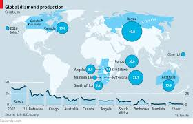 Production Map Gem Quality Mining Countries A Report From De Beers S Mine The Future Of Forever