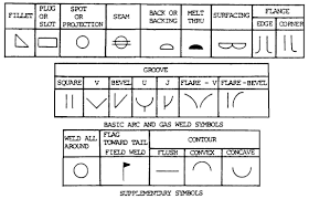 welding symbols welding hardfacing cladding and cutting of