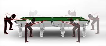 Room Size For Pool Table by How Much Space Is Needed For A Riley Snooker Table