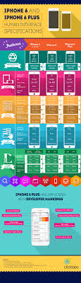 home design app cheats iphone 6 template sheet infographic click labs