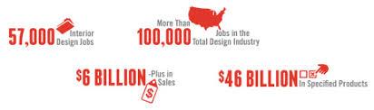 What Is Interior Design Welcome Of Art Interior Design Northern Arizona
