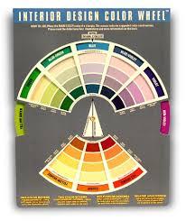 amazon com interior design color wheel helps you harmonize your