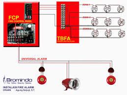 alarm system indonesia