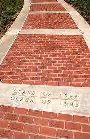 Clemson Campus Map Class Project 1990 1004 Clemson University