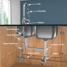 raccord tuyau robinet cuisine installer un robinet sur l évier de cuisine 1 rona