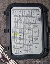 mini cooper r56 fuse box icons mini cooper wiring diagrams for