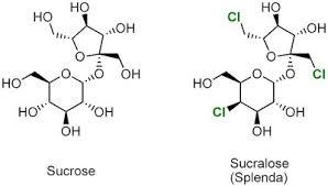 Table Sugar Formula Table Sugar Formula
