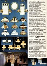 sears 1980 spring summer mail order catalogue on dvd pdf jpeg