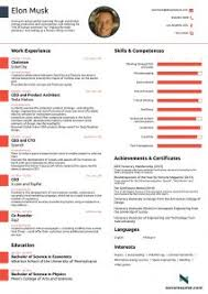 Best Resume Format Ever by Examples Of Resumes 81 Astounding Good Resume Format Best
