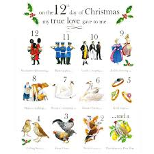 pastor chris takes a closer look at the 12 days of
