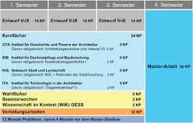 master architektur studien und stundenplan departement architektur eth zürich