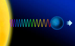 Speed Of Light In Vaccume Can Anything Move Faster Than The Speed Of Light