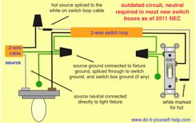 house wiring u2013 page 3 u2013 readingrat net