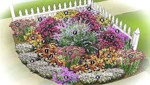 Garden Flowers Ideas Flower Garden Planning Ideas Design Cottage Garden Plans To Yard