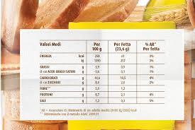 glucidi alimenti calcolo carboidrati netti negli alimenti