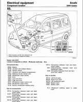 fiat scudo workshop manual citroen dispatch peugeot expert