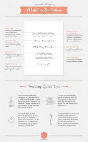wedding invitations format amazing of wedding invitation format 17 best ideas about wedding