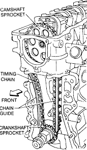 repair guides engine mechanical timing chain autozone com