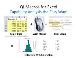 Capability Study Excel Template What Is Capability Analysis
