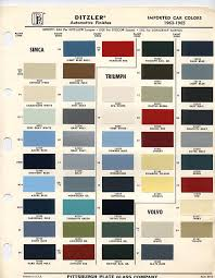 100 imron paint color chart dupont sherwin williams auto