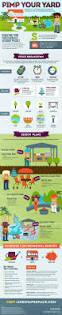 best 25 landscaping costs ideas on pinterest yard machine lawn