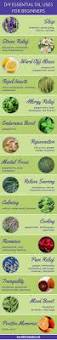 18 reasons why every home needs an essential oil diffuser diy essential oil uses for beginners