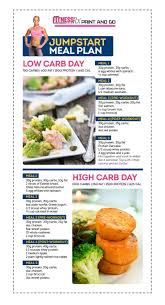 best 25 carb cycling ideas on pinterest carb cycling diet low