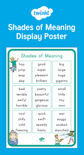 twinkl writing paper 55 best phonics word study images on pinterest word study shades of meaning synonym display poster use this lovely display poster in your classroom for