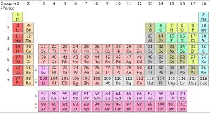 Where Are The Metals Located On The Periodic Table Dmitri Mendeleev Everything You Need To Know About The Inventor