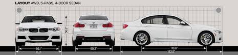 Bmw I8 Dimensions - the big test 2013 2014 luxury sport sedans motor trend