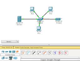 membuat jaringan lan dengan cisco packet tracer contoh soal materi lan rwirwi blog