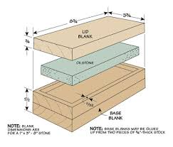 sharpening stone storage box woodsmith plans