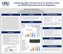 enhancing stem cell survival in an ischemic heart by crispr dcas9