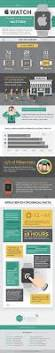 32 best digital marketing infographics images on pinterest