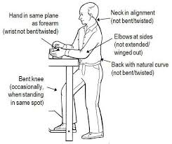 the 7 best images about stand up desk on pinterest how to use