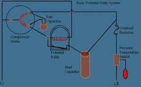 capacitor sizing dilemmas
