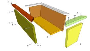 Diy Railing Planter Box by Railing Planter Boxes Best Planter Boxes Ideas U2013 Iimajackrussell