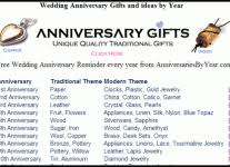 16th wedding anniversary gifts gifts for 16th wedding anniversary gift ideas bethmaru