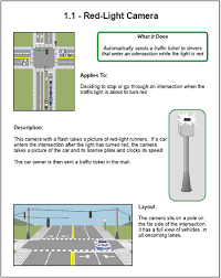 Red Light Camera Ticket Chapter 3 Driver Attitudes And Behaviors At Intersections And