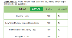 exam pattern of goods guard download up police si exam pattern syllabus gossc ssc ibps