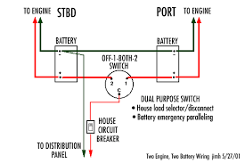 wiring diagram for dual batteries with boat battery wiring diagram